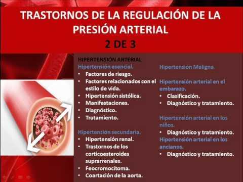 Contraindicaciones para ejercer la terapia para la hipertensión