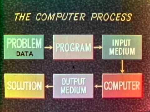 How Engineers Learned About Them New Fangled Computer Machines In 1962