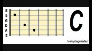 How To Play Hey, Soul Sister By Train on Guitar (Easy,Fast,Lyrics)