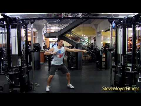 CORE exercise - Cable Push-Pull