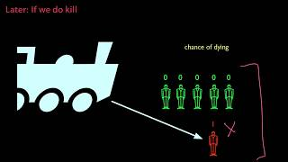 Judith Thomson's 1990 solution to the Trolley Problem - Part 1/2