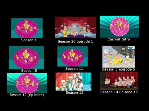 Every Different Family Guy Intro Ever made (20th Anniversary)