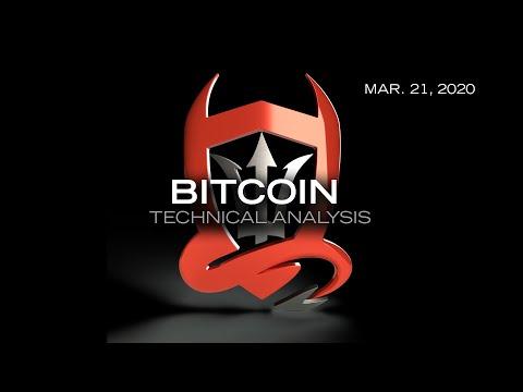 Bitono kriptovaliutos augimas