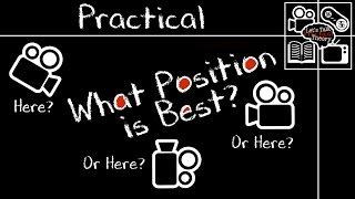 What Are Camera Angles? | Let