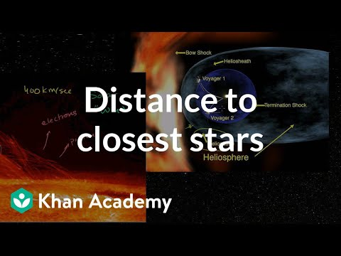 Scale of distance to closest stars (video) | Khan Academy