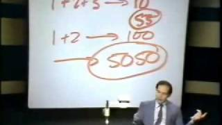 Edward de Bono's Thinking Course   Lecture 1 - Thinking is a Skill - Part 1 of 3.flv