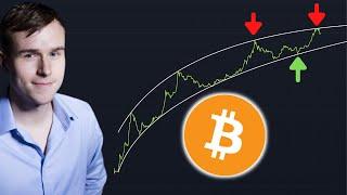 Cryptocurrency-Wert Drop.