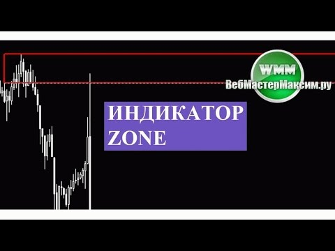 Теория циклов на валютном рынке форекс