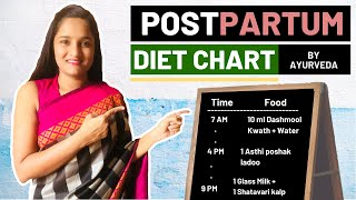 Ayurvedic Diet Plan for Postpartum Care | Diet Plan for First 40 Days Post Delivery