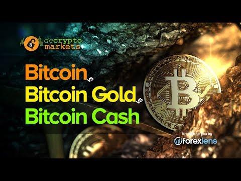 Bitcoin yen