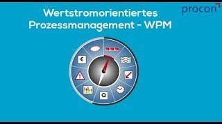 Erklärvideo Wertstromorientiertes Prozessmanagement (WPM)-Youtube
