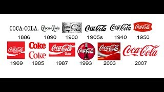 Evolution of the Coca Cola logo(কোকা কোলা LOGO বিবর্তন)