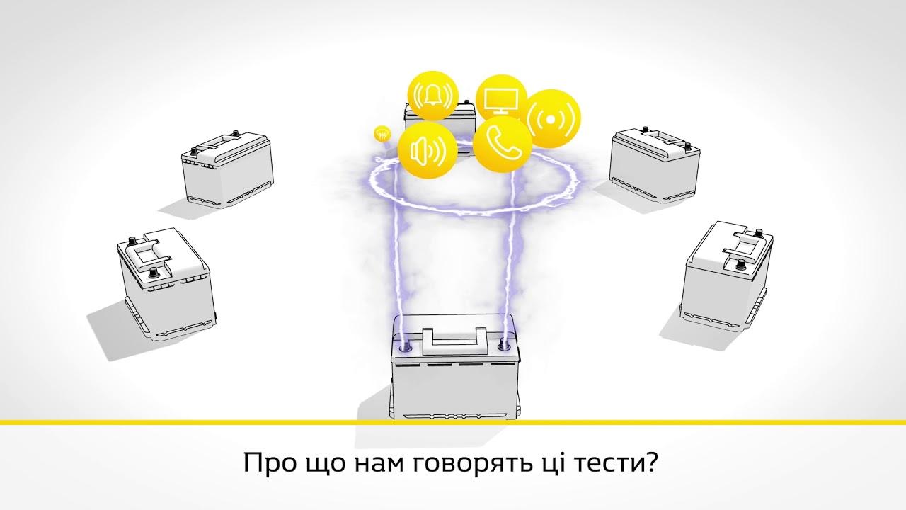 Сервіс Renault - Діагностика акумулятора