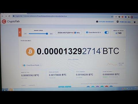 Bitcoinality piacok diagramok