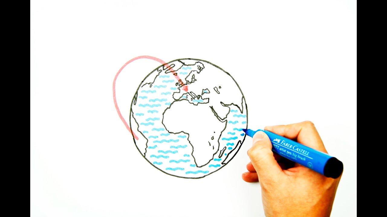 La migration et la Suisse - Explication facile et neutre!