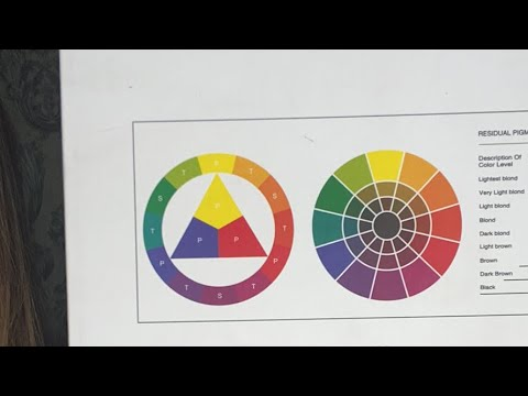 online color theory class by Asma Khan