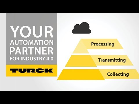 Turck - Your Automation Partner for Industry 4.0