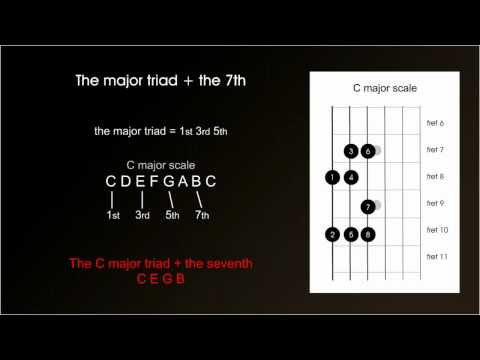 Guitar chord theory 2 - 7th chords,dominant seventh chords on guitar