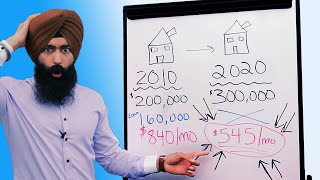 Why You Should NOT WAIT To Refinance Your Mortgage  - Refinance Home Mortgage