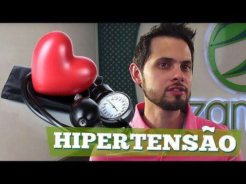 Perguntas e respostas sobre a crise hipertensiva