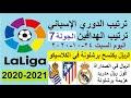 ترتيب الدوري الاسباني وترتيب الهدافين الجولة 7 اليوم السبت 24-10-2020 - فوز ريال مدريد في الكلاسيكو