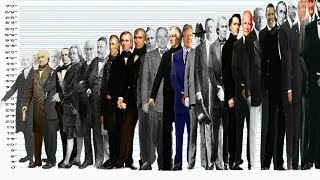 U.S Presidents Height Comparison | Shortest Vs Tallest | Video with music
