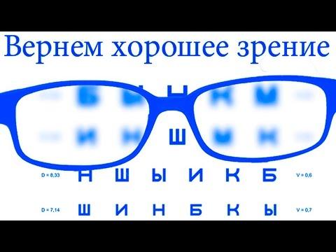 Пословицы про взгляд глаза очи око зрение