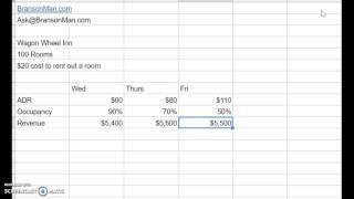 Hotel Revenue Management 101 Example