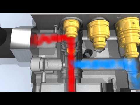 Druckluft ganz leicht gemacht | Ressourceneffizienz