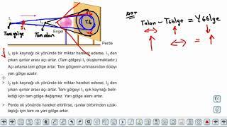 Eğitim Vadisi 10.Sınıf Fizik 15.Föy Gölge Konu Anlatım Videoları