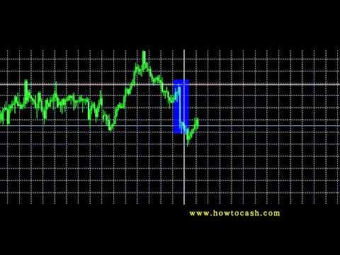 Курс доллара ммвб форекс