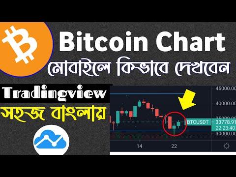 Bitcoin nehézség növekedése