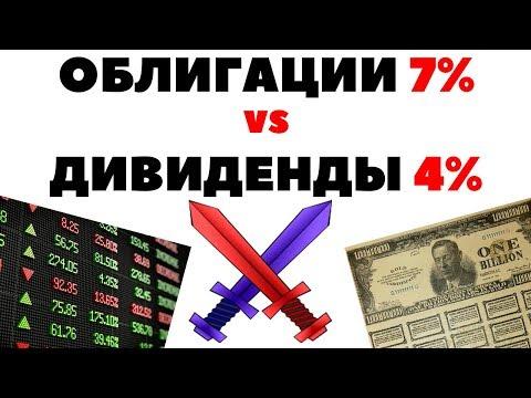 Что можно купить на биткоины