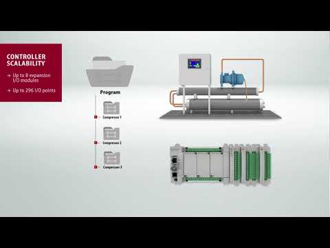 Rockwell Automation: Nuovo Micro PLC Allen-Bradley Micro870