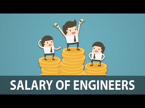 mp4 Industrial Engineering Payscale, download Industrial Engineering Payscale video klip Industrial Engineering Payscale