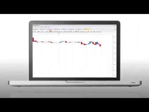 Bináris opciók videó leckék