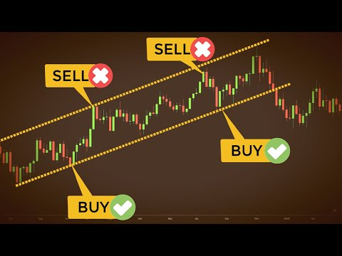 Price Action Shortcuts | The Philosophy Of Trendline & Channel Trading In Forex