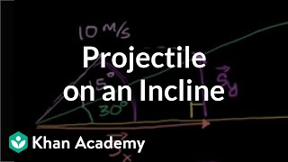 Projectile on an Incline