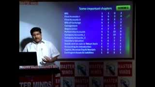 Master Minds -How to qualify CPT Exam_Minimum things to be prepared to qualify CPT Exam