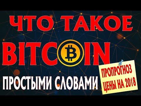 Бинарные опционы от 350 рублей
