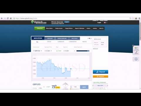 Popular ways to make money online