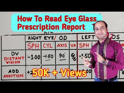 Meg lehet-e állítani a látás bukását