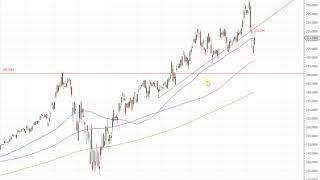Wall Street – Ein mögliches Szenario?