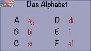 Das Alphabet auf Englisch + Beispiele