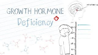 What is Growth Hormone Deficiency (GHD)?
