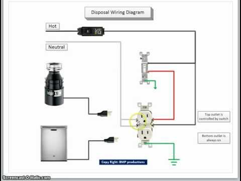 dyna s ignition wiring diagram dyna free engine image american standard garbage disposal wiring diagram