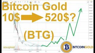 Welche App kann Sie Bitcoin Gold kaufen?