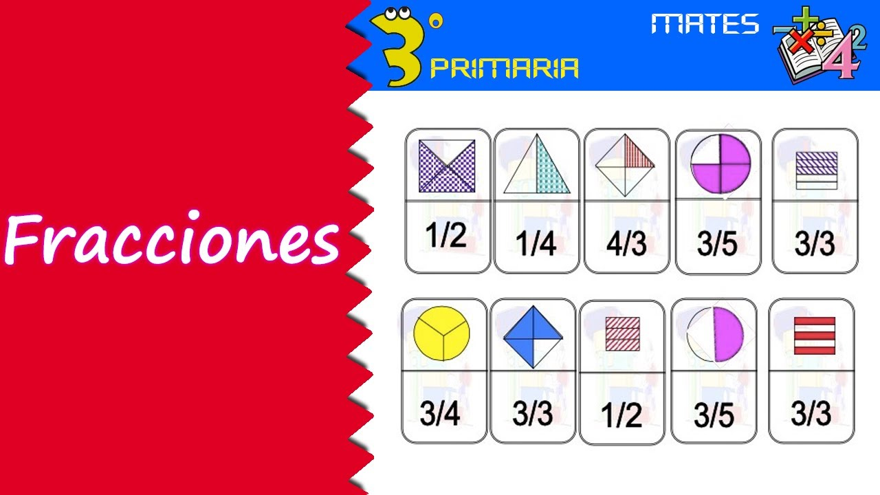 Matemáticas. 3º Primaria. Tema 11. Las fracciones