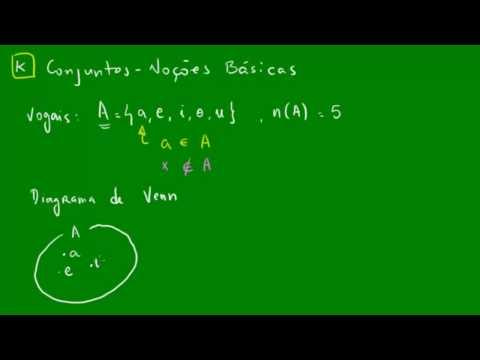 Noções básicas de conjuntos - Conjuntos - Matemática