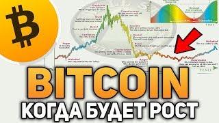 Почему Биткоин не Готов к Росту? Когда Стоит Ожидать Больших Денег на Рынке Криптовалют 2018 Прогноз #bitcoinify